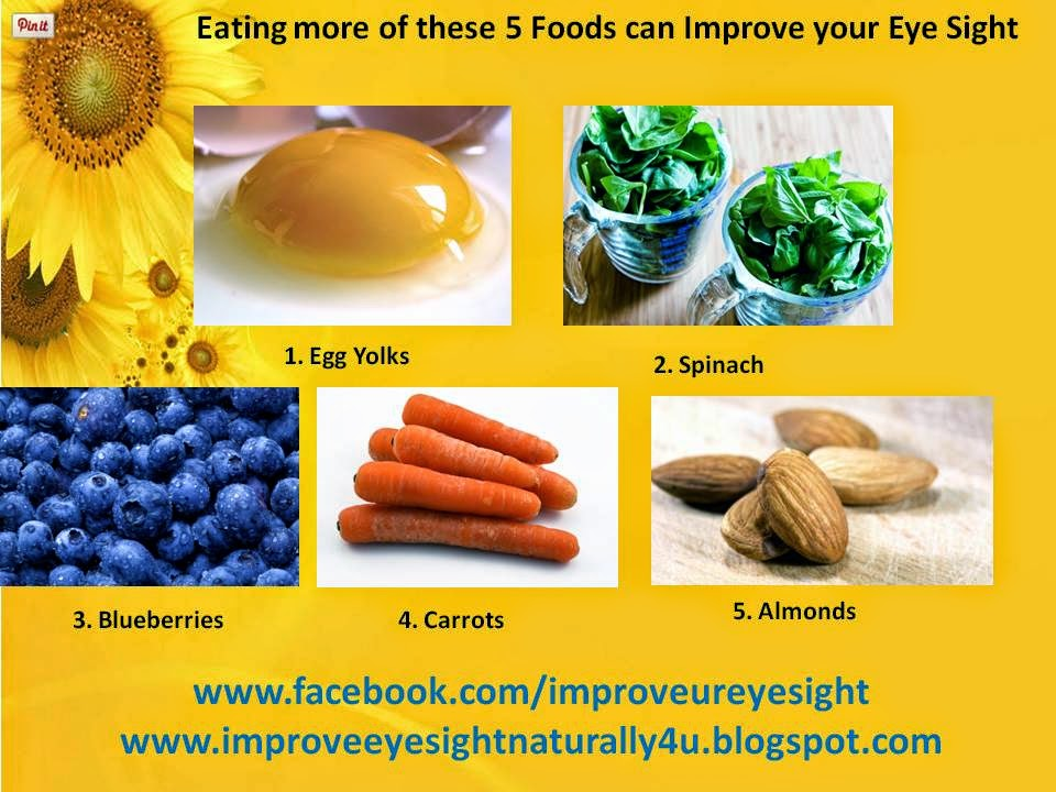 how to restore eyesight with diet