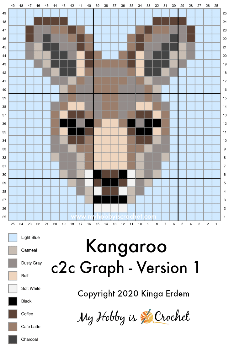 Kangaroo C2C Graph 1