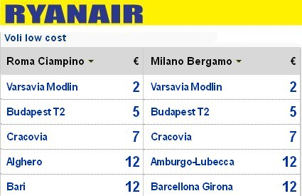 voli low cost Ryanair Cracovia
