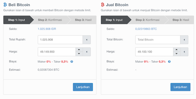 Cara Trading Jual Beli Bitcoin di Bitcoin.co.id, Bedanya dengan Forex??