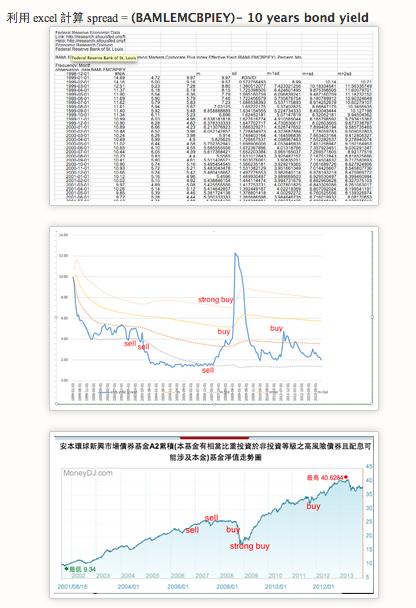債卷 vs 債卷基金---- 臺灣直接買債卷的管道 @ 股息 現金流 被動收入 理財的心路歷程 :: 痞客邦