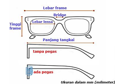 Temukan Cara Mengetahui Ukuran Lensa Kacamata paling mudah