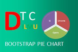 Grafik Lingkaran (Pie Chart) dengan PHP dan MySQL