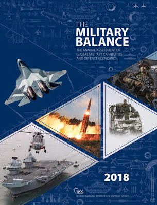 Military Balance 2018- India Becomes 5th-largest Defence Spenders