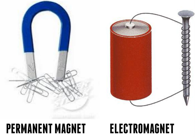 how to make electricity at home with magnets