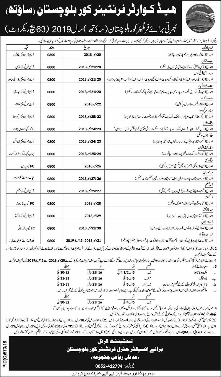 Frontier Corps FC Balochistan South December 2018 Vacancies