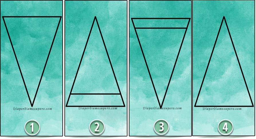 Test de los símbolos mágicos