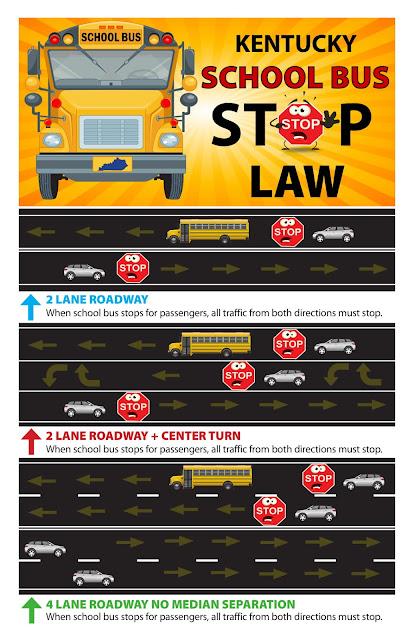 Kentucky School Bus Stop Law