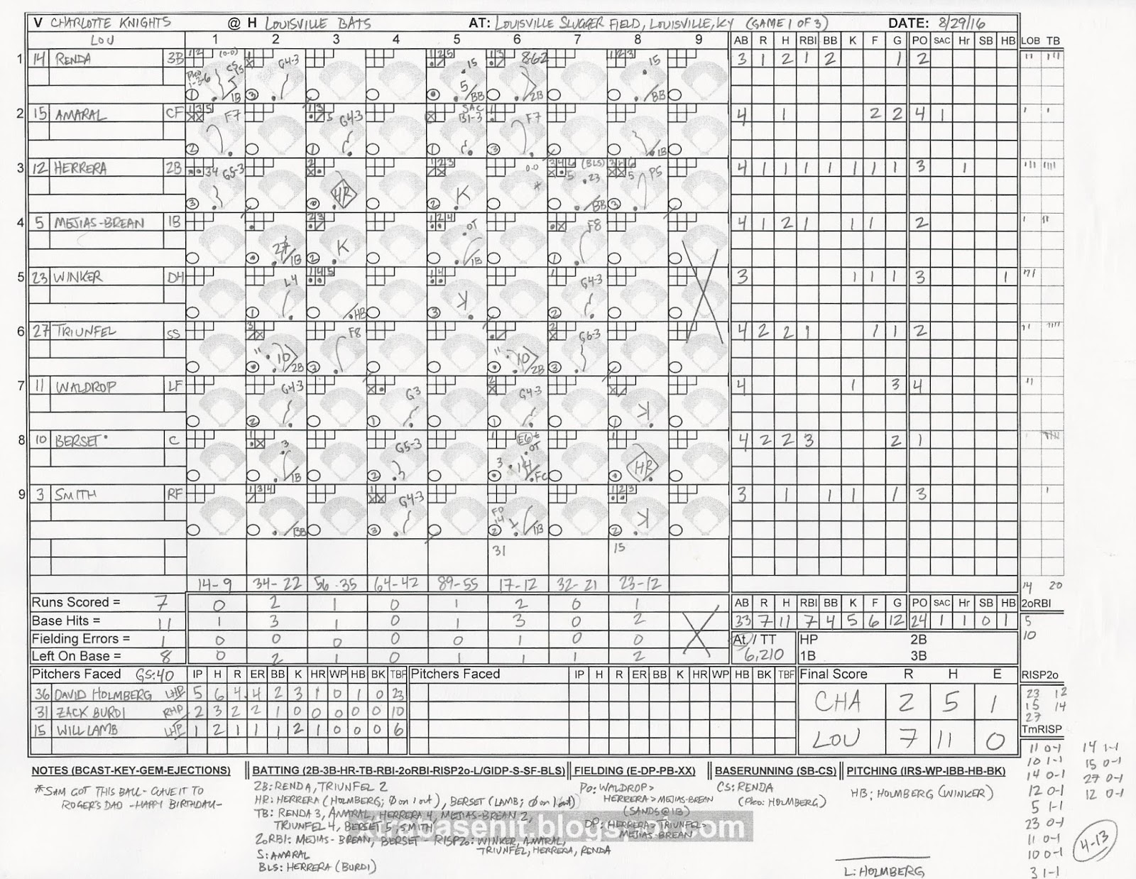 The Baseball Enthusiast: 8/29/2016 Charlotte Knights 2