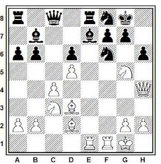 Posición de la partida de ajedrez Hoi - Nielsen (Gausdal, 1989)