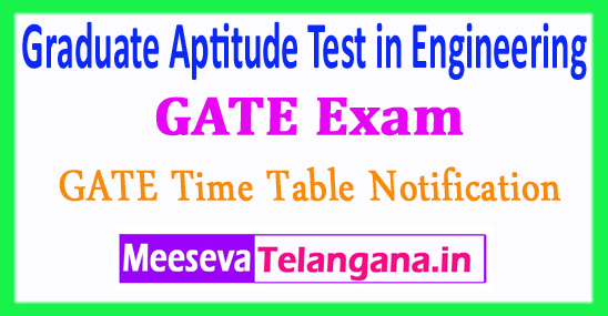 GATE Graduate Aptitude Test in Engineering 2018 Exam Time Table Notification Syllabus Pattern