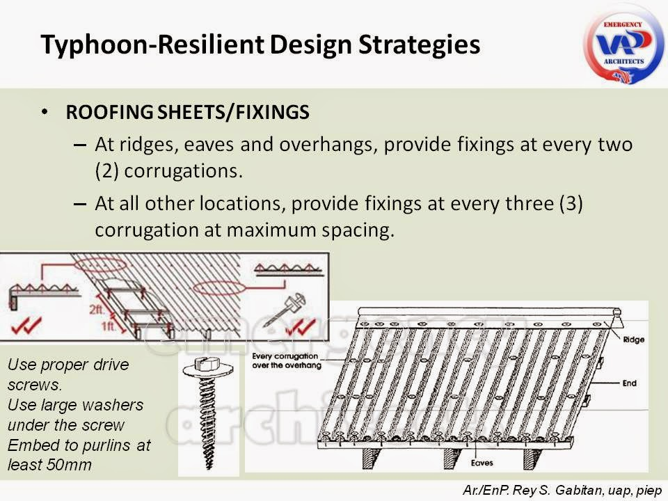 Guidelines for Disaster-Resilient Buildings/Structures ~ UAP