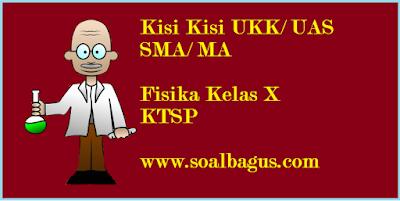 download kisi kisi ukk/ uas fisika sma ma kelas 10 semester 2/ genap ktsp tahun 2017 www.soalbagus.com