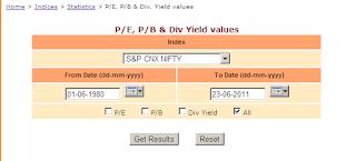 INVESTMENT BASICS NIFTY VALUATION, P/E RATIO HISTORICAL - Mudraa com