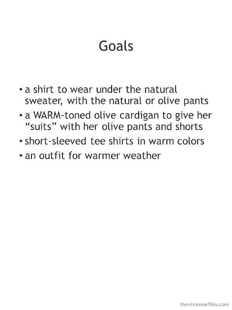 wardrobe goals for spring