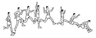 Teknik Dasar Gaya Lompat Jauh Gaya Berjalan di Udara (Walking in the Air)