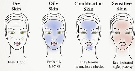 HOW TO KNOW YOUR SKIN TYPES?