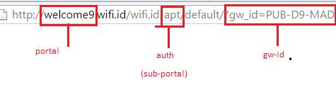 MDVK - (radnet) tool