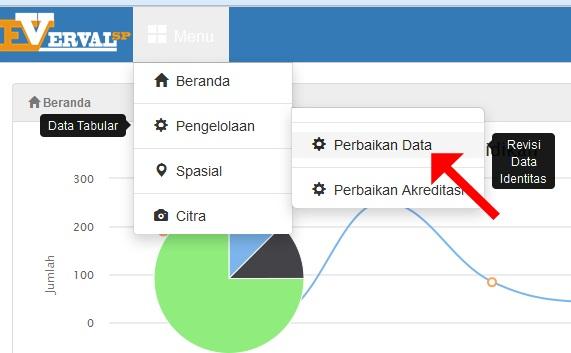 Perbaikan Data Verval SP