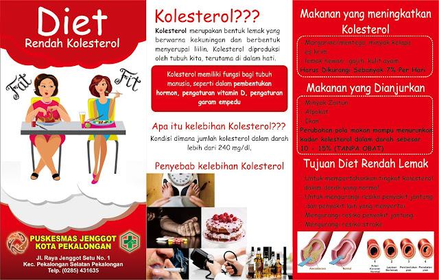 Diet Sehat Rendah Kolesterol