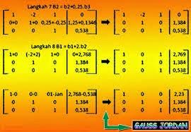 Menyelesaikan SPL Dengan Eleminasi Gauss dan Gauss Jordan