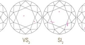 網購鑽石小百科: 鑽石 4C 知識 - Clarity 淨度標準