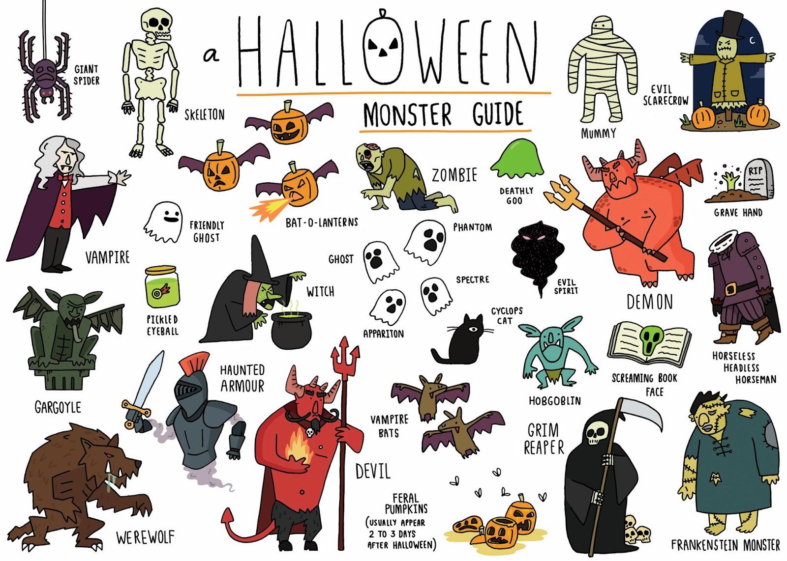 Matty Long Illustration: Halloween Monster Guide