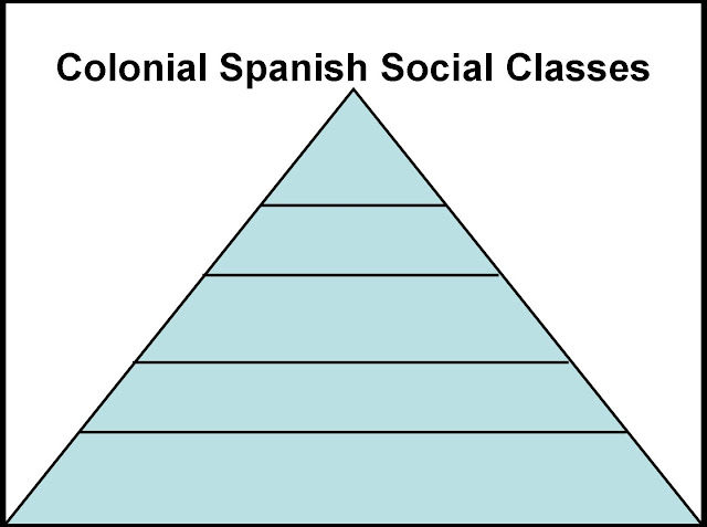 an analysis of social system in south america Draw an analysis from these south american developments  these separations  became problematic as the social structures of the colonies began to change.