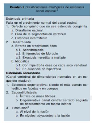El estrechamiento del canal espinal. Epidemiologia