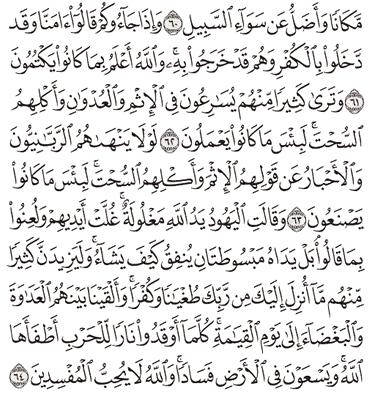 Tafsir Surat Al-Maidah Ayat 61, 62, 63, 64, 65