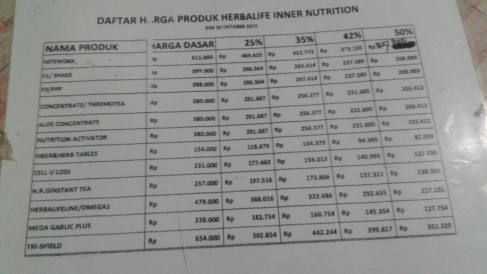 Harga Herbalife F1 Nutritional Shake Mix - Nutrition Ftempo