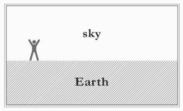 sky%2Bearth