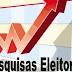 Pesquisa O POVO/DATAFOLHA. RC lidera; Wagner e Luizianne embolados