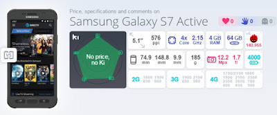 Samsung Galaxy S7 Active Skor Antutu Benchmark 140.955