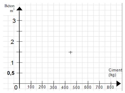 calcul des structures en béton armé pdf