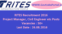 RITES Recruitment 2016