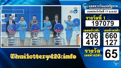 Thai Lottery 17 January 2019 Live Result in English Online Update