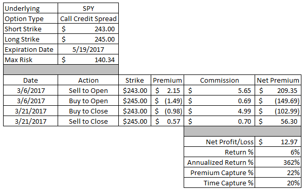 Go option binary broker comparison