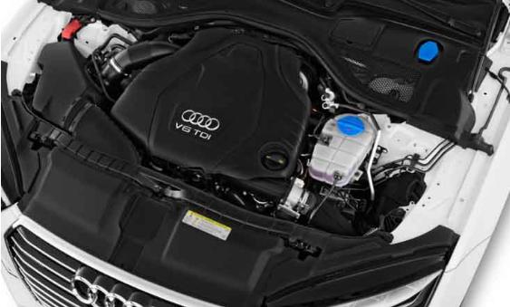 2017 Audi A7 Powertrain