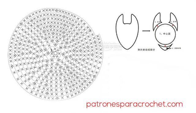 Monedero crochet / Moldes y patrones | Patrones para Crochet