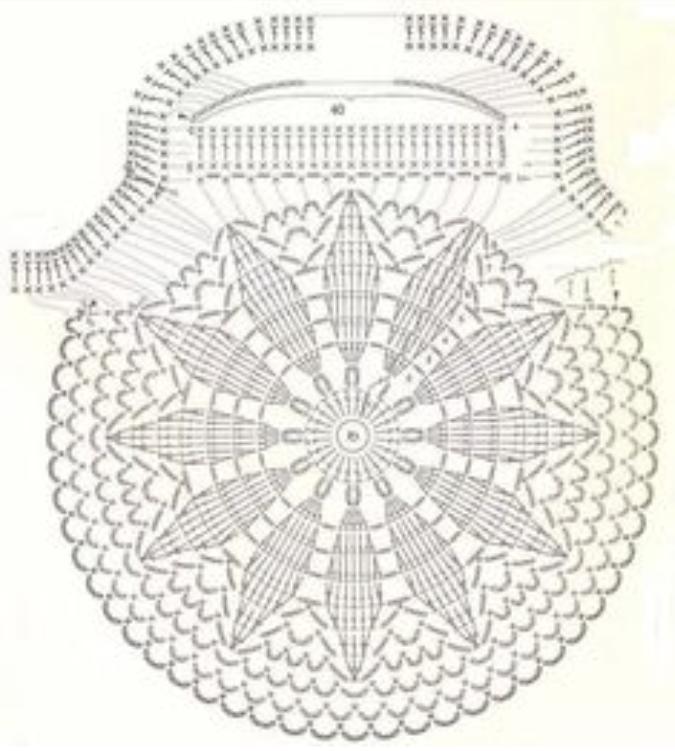 Aramela*Artesanías: Cómo hacer mandalas o atrapasueños tejidos a ...