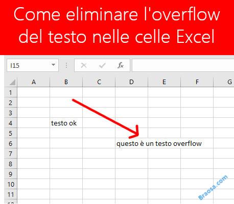 Eliminare overflow testo celle Excel