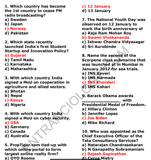 1 January 2017 Current Affairs | odisha gk current affairs ...