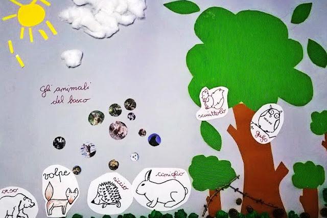 homeschooling e gli animali del bosco