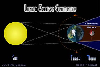 The History of Flat Earth Image002