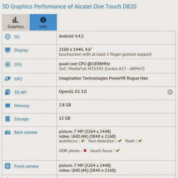 Alcatel One Touch D820 İnceleme