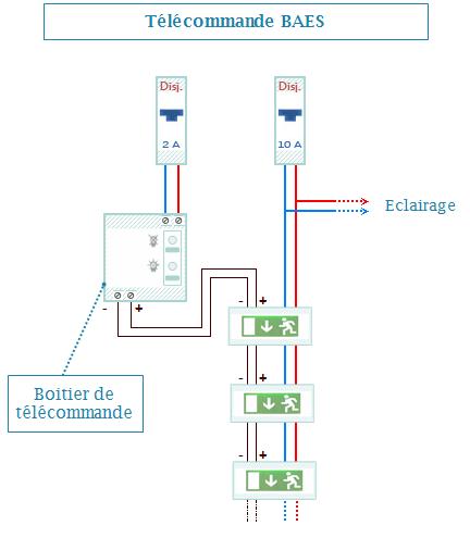 Electricit schema electrique de branchement de - Schema electrique eclairage ...