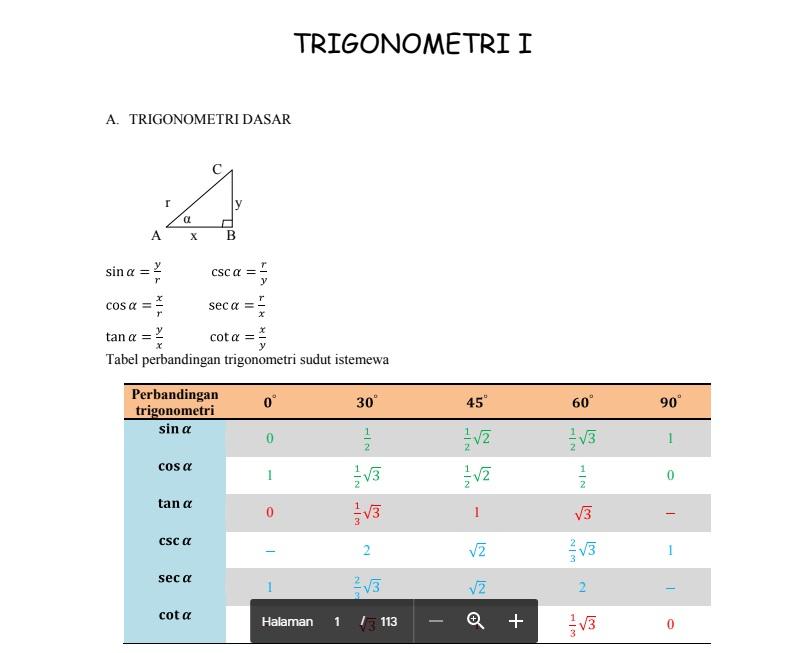 Soal dan Pembahasan Trigonometri, Limit, Turunan dan Integral