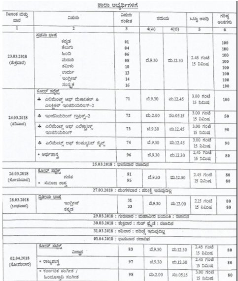 Karnataka sslc blueprint 2018 with time table download now read malvernweather Images