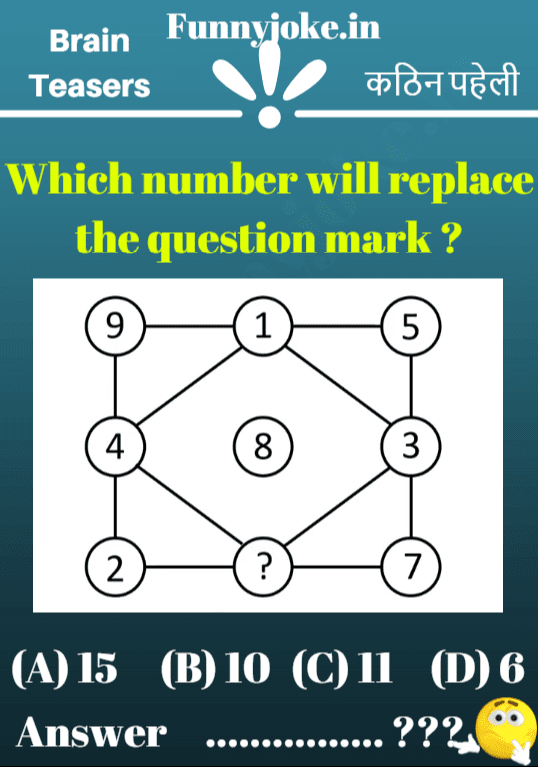 Riddle quizzes: Which number will replace the question mark ?